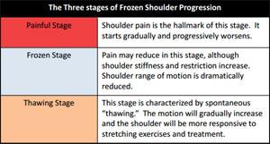 shoulder-pain-03